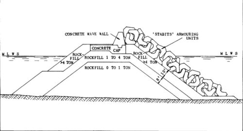 Typical breakwater cross section at Benghazi project. Source: see above.
